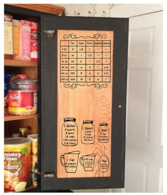 Measuring For Kitchen Cabinets: Set Of FOUR Kitchen Measuring Decals For Cabinet Full Set