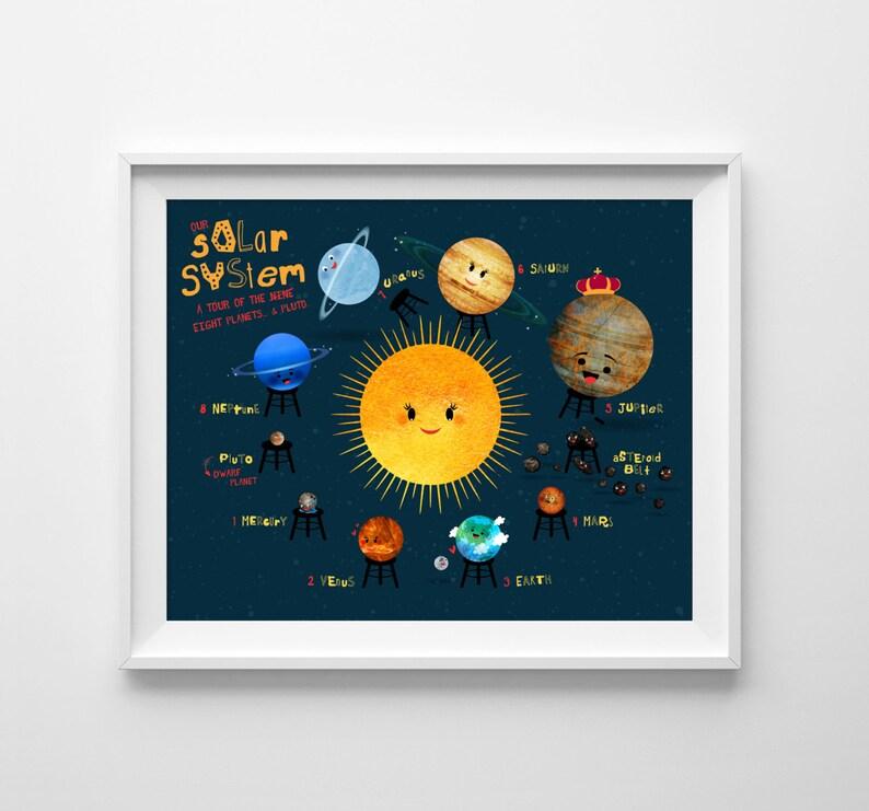 d6184de1cde80 The Solar System. Solar System Print. Planet Poster. Kids