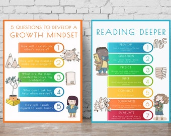 Printable Classroom Posters - Growth Mindset and Reading Deeper
