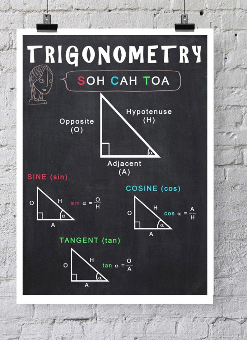 Maths Posters - Trigonometry, Printable Math Posters