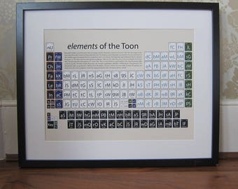 Nottingham forest art gift print periodic table art print etsy newcastle united art gift print periodic table art print newcastle united gift newcastle united present newcastle united fan urtaz Image collections