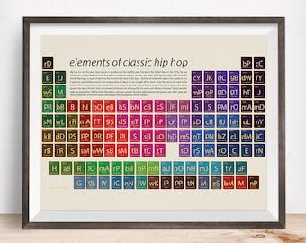 Hip Hop Art print, Hip Hop gift, Hip Hop present, Hip Hop geek birthday, Hip Hop periodic table, Hiphop fan, Hip Hop present, Gift for him
