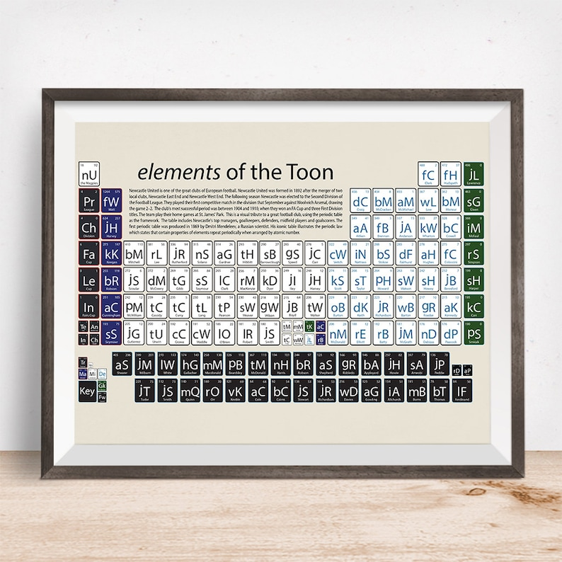 Newcastle United Art Gift Print, Periodic Table Art Print, Newcastle United  gift, Newcastle United present, Newcastle United fan