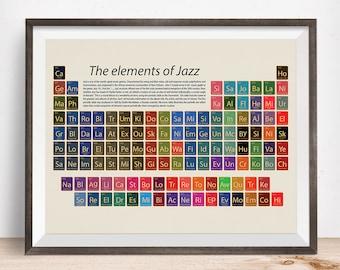 Jazz Art print, Jazz  gift, Jazz  present, Jazz  geek birthday, Jazz  periodic table, Jazz fan, Jazz present, Gift for him