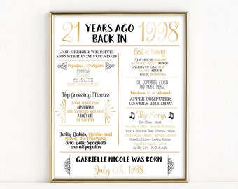 Download Back in 1950 Printable 70th Birthday Milestone Sign Birthday Poster Digital Birthday Gift 1950 Poster MB060 Sign