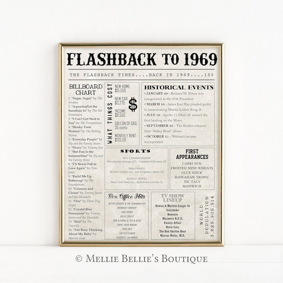 2e32e0f8ba6aa Printable 50th Birthday Newspaper Sign