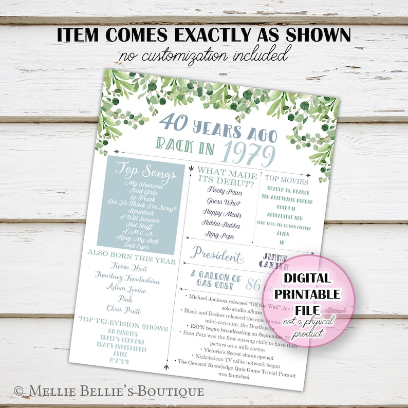 Printable 40th Birthday Chalkboard Sign, Back in 1979, Birthday Gift,  Birthday Poster, 1979 Poster, Digital, Download, Sign, MB366