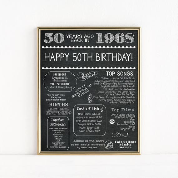 graphic relating to Free Printable 50th Birthday Signs named printable 50th birthday indications -