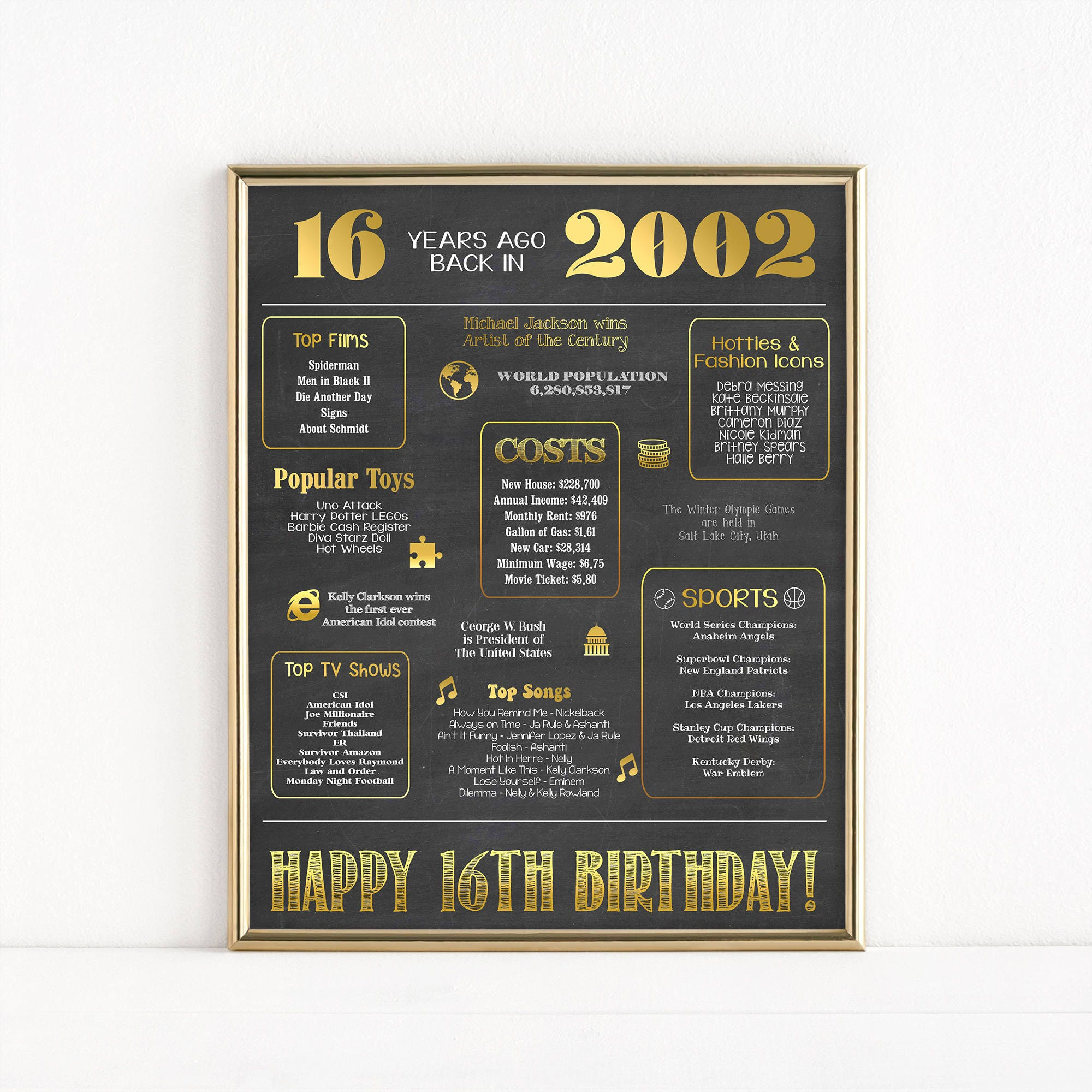 Printable 16th Birthday Chalkboard Sign Back In 2002 Gift Poster Digital Download MB026