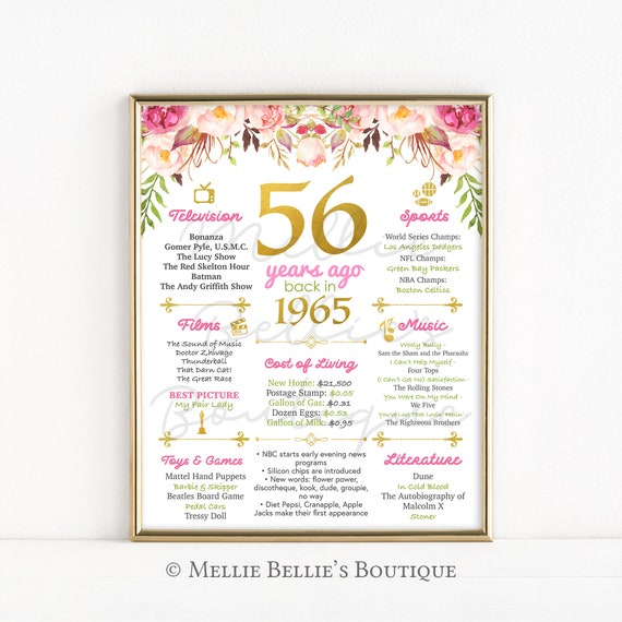 Remember 1965 PRINTABLE 16x20\u201d 1965 Poster Flashback to 1965 Facts and Info Born in 1965 Birthday Party Decor Back in the Year 1965 Sign