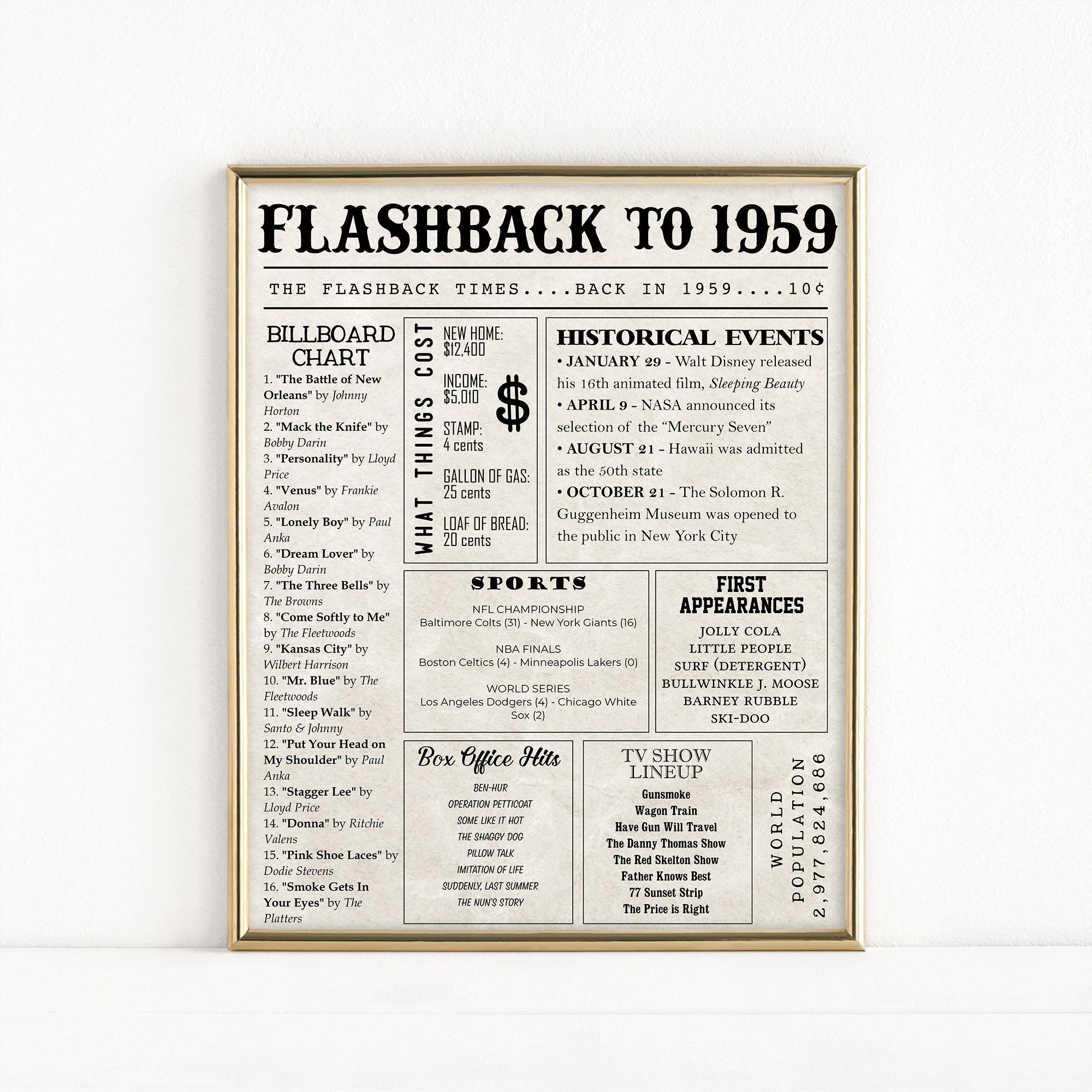18d353255caf Printable Flashback to 1959 Newspaper Sign