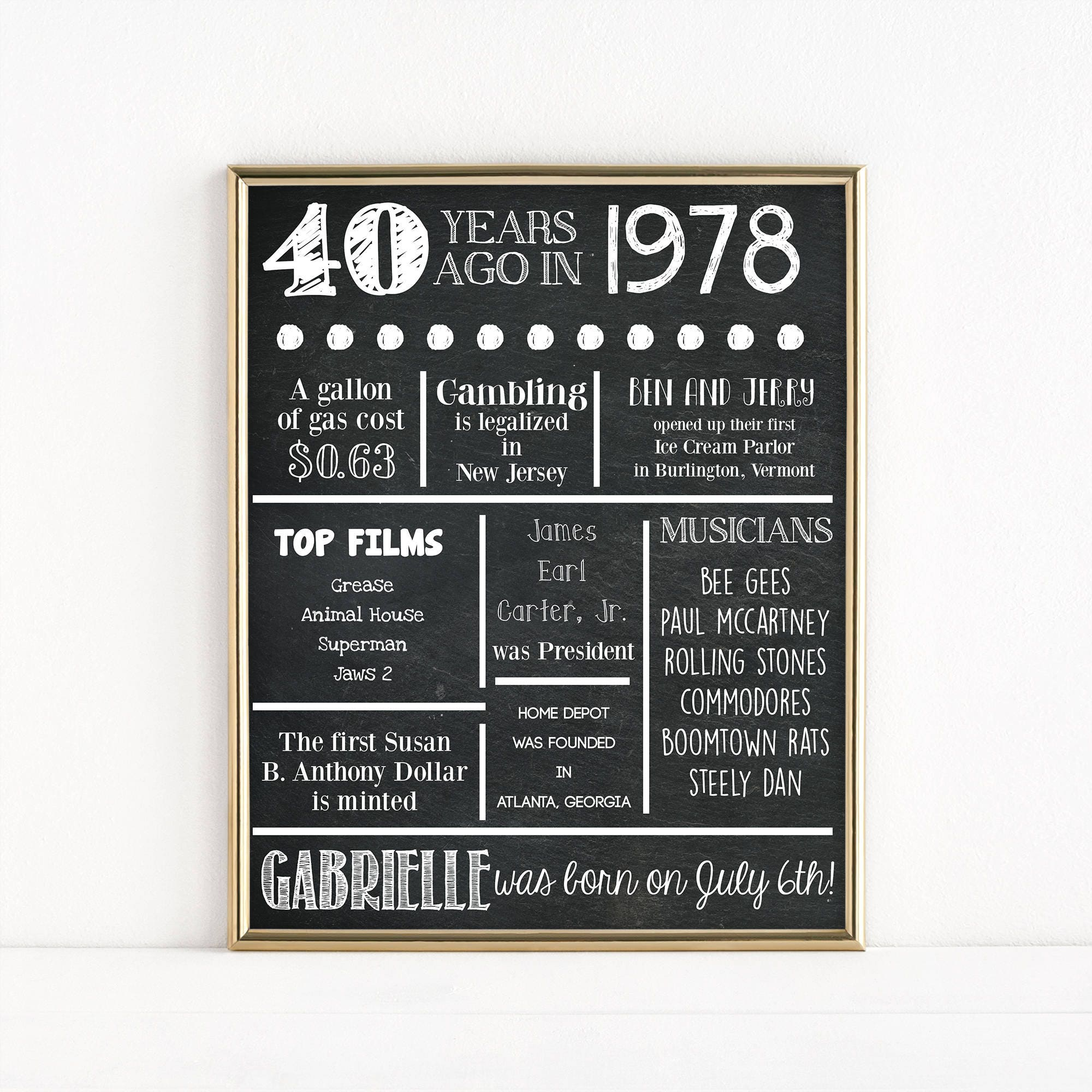 Printable 40th Birthday Chalkboard Sign Back in 1978 | Etsy