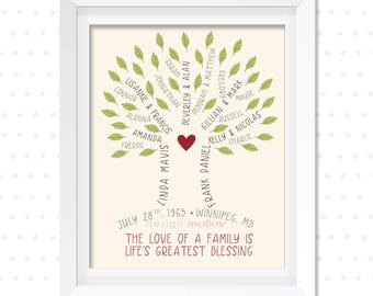 Family Tree Artwork - Family Tree Art Family Tree Wall Art Custom Family Tree Personalized Family Tree Family Tree Poster Genealogy Art  sc 1 st  Etsy : personalized family tree wall art - www.pureclipart.com