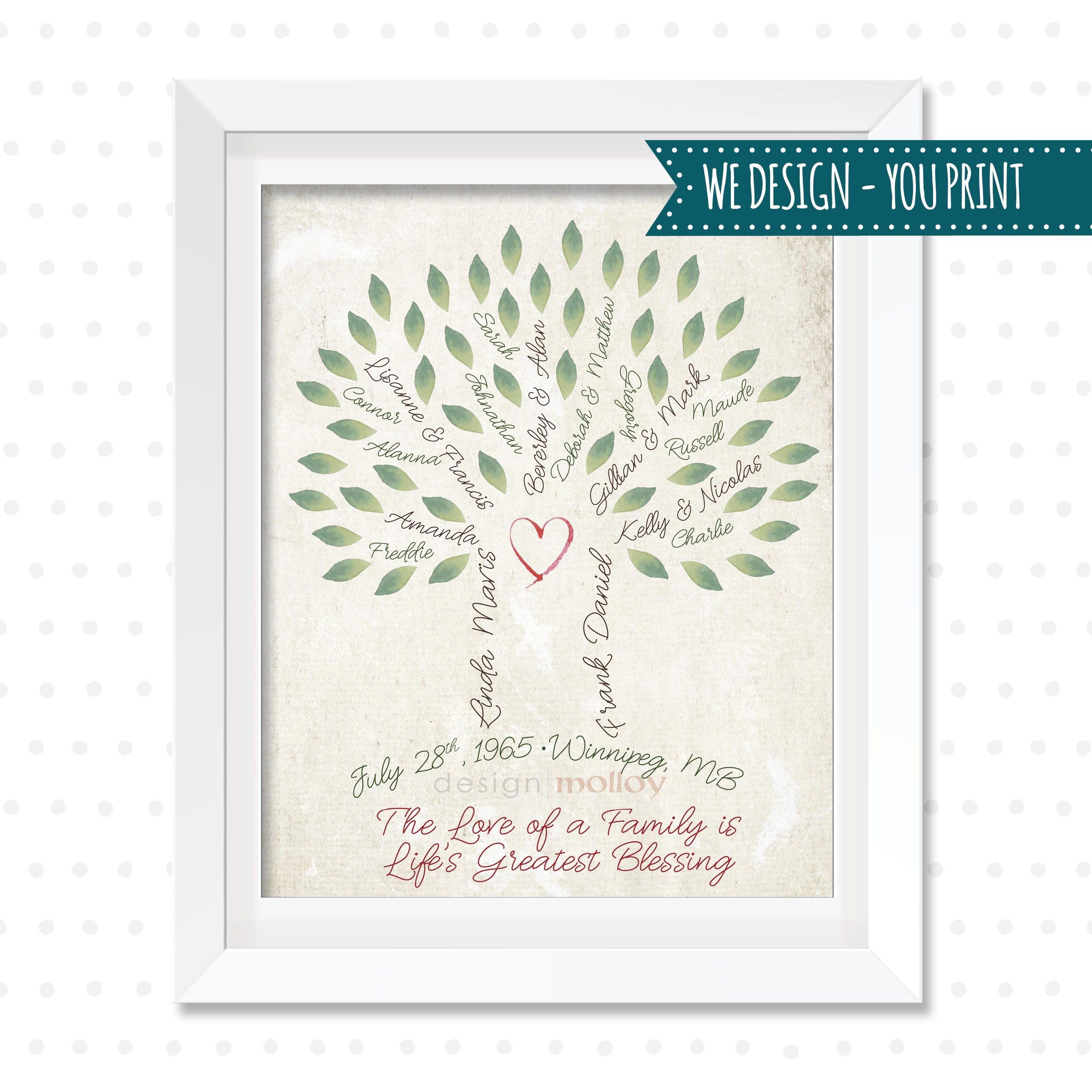 Grandkids Family Tree Custom Family Tree Printable Etsy