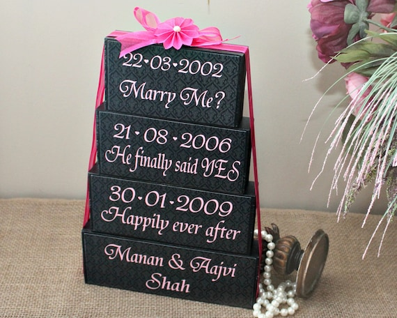 Wedding Date Picture Gift: Wedding Important Date Sign Wedding Gift Personalised