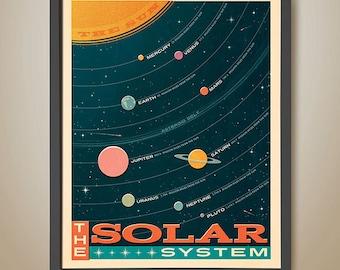 Solar System Print, Solar System Poster, Solar System Illustration, Educational Poster, Kids Bedroom Poster, Children's Room Decor