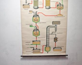 Roll card GDR Dederon Perlon map mural picture