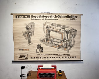 Roll card GDR Textima sewing machine Map mural picture