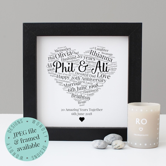 Personalised Word Print