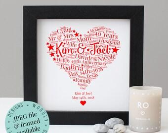 Personalised 40th ANNIVERSARY GIFT - Word Art - Printable Gift - Framed Print - 40th Wedding Anniversary - Ruby Anniversary - 40 Years