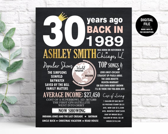 30 Years Ago Sign, 30 Years Poster, 30 Years Birthday Decor