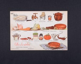 Recipe, recipe card, recipe print, kitchen decor, kitchen print, illustrated recipe, home decor,foodie gift,kitchen poster,food illustration