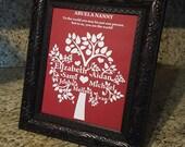 Family Tree Frame - Grand...