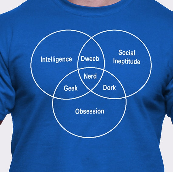 Nerd Species Venn Diagram T Shirt Etsy