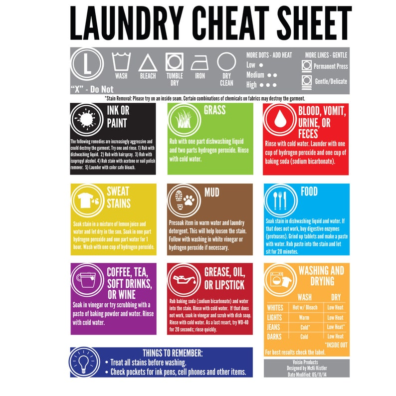 Laundry Cheat Sheet  Magnet for washer or dryer image 0