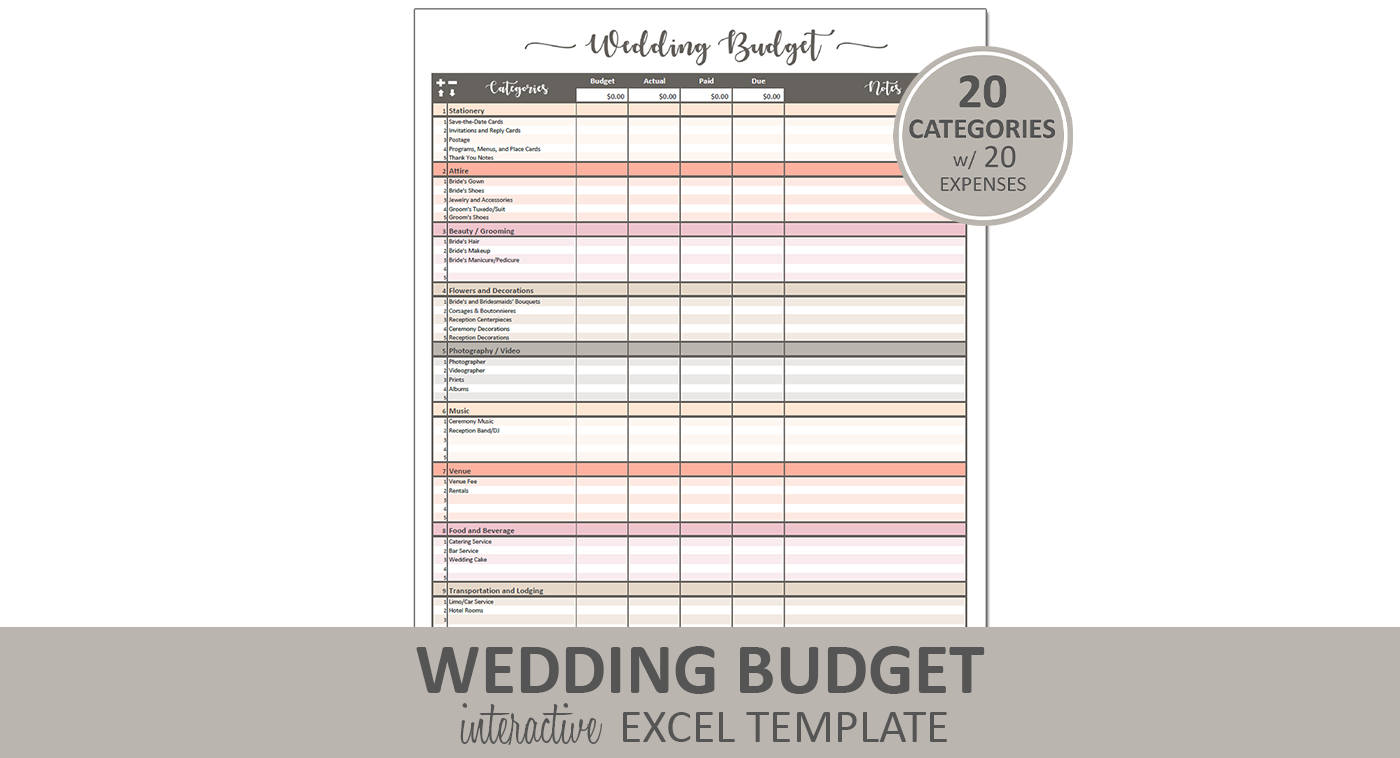 Tolle Haushaltsbudget Arbeitsblattvorlage Fotos - Entry Level Resume ...