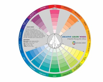 Large Artists Color Wheel Mixing Guide Great For Matching Etsy
