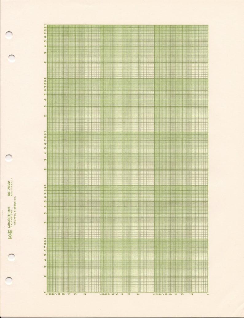 Logarithmic graph paper, K&E 46 7522, 3 x 5 cycle