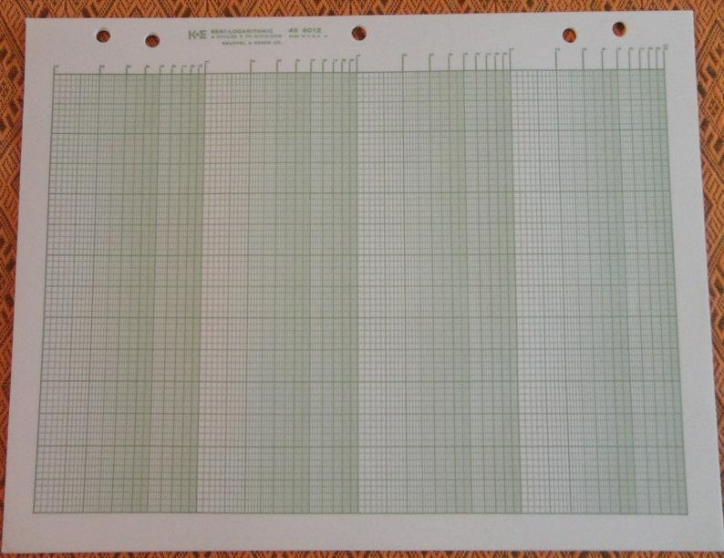 Semi-logarithmic graph paper, K&E 46 6012, 4 cycles x 70 divisions