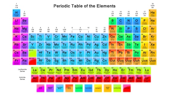 Periodic table of elements birthday edible cake topper urtaz Image collections