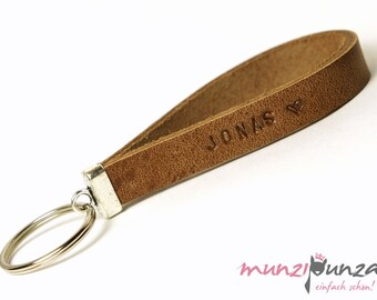 Keychain leather compose article 13