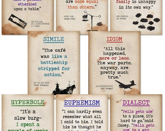 Elements Of A Novel Literary Posters Discount Classroom Bundle Etsy