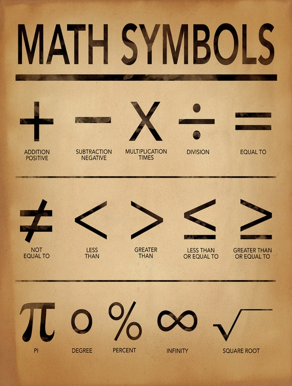 Math Symbols Art Print For Home Office Or Classroom Etsy