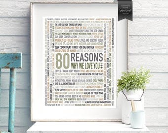 Custom 80th Birthday Gift For HER Grandma Mom 80 Reasons Why We Love You Women 16x20 DIGITAL Download