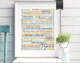 75 Reasons Why We Love You Gift From Kids For Parents Dad Men 75th Birthday HIM Digital File JPG And PDF