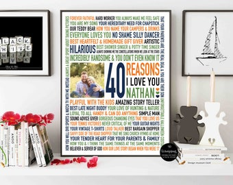 Custom 40th Birthday Gift Spouse For Husband Him Bright And Bold DIGITAL FILE 40 Reasons I Love You Typography