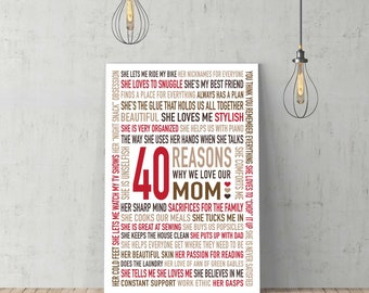 40th Birthday Gifts For Women Ideas Mom CUSTOM Canvas Artwork 40 Reasons We Love You Forty And Fabulous