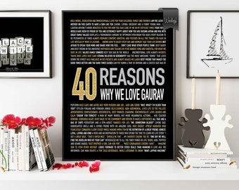 40th Birthday Gift For Him Husband Man Forty Fortieth 40 Reasons We Love You DIGITAL Download 1979