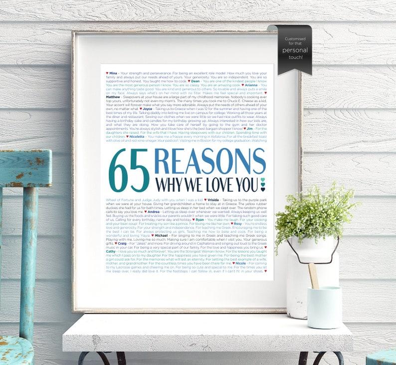 Custom Word Art 1956 for Women DIGITAL Download For Grandma For HER 65 Reasons We love you 65th birthday gift for Mom Mum UK