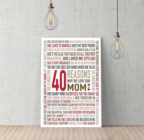 40th Birthday Gifts For Mom Gift From Kids Fortieth