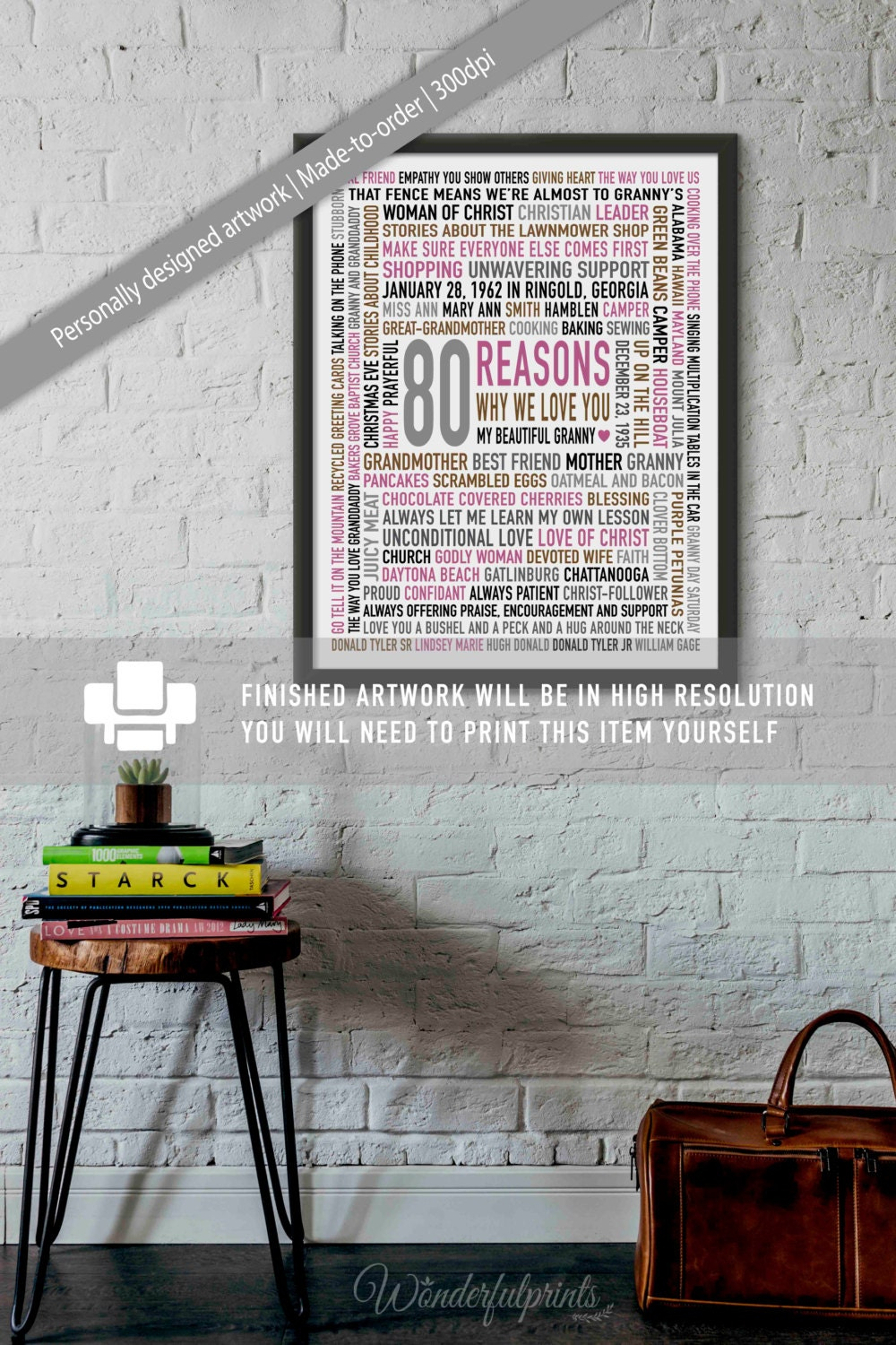 Custom 80th Birthday Gift for GRANNY / 80 Reasons Why We Love You / Unique  Gift / Personalised Word Art / 16x20 / DIGITAL Download /