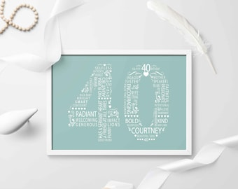 DIGITAL 40th Birthday Gift For Her, Born in 1981, For Women, Best friend gift, For Friend, For Mom, Coworker gift, Personalised UK Printable