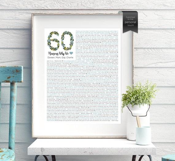 CUSTOM Personalised 60th Birthday Gift For Mom Women
