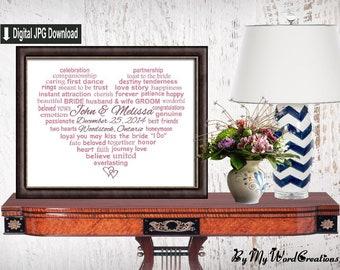 Word Art Gifts Initial Personnalisé Anniversaire Imprimer pour sa mère toute lettre O Cadeau