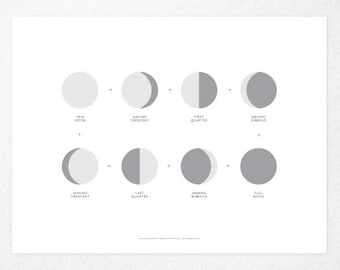 18x24 - moon phases poster - gray astronomy art