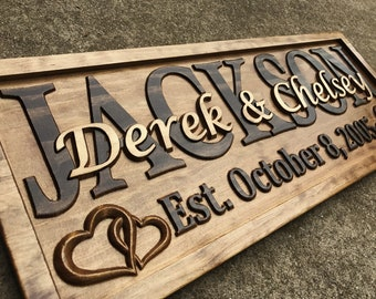 Personalized Wedding Gift for Couple Custom Wood Sign Family Name Sign Wood Anniversary Gift Women Gift Custom Wooden Sign Established Sign